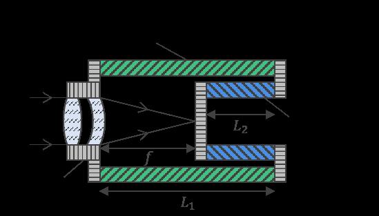 Parrallel System Image